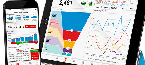 Business Analytics on mobile